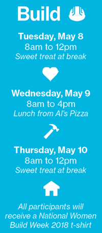 Build! Tuesday, May 8 from 8am to 12pm with a sweet treat at break; Wednesday, May 9 from 8am to 12pm with lunch from Al's Pizza; Thursday, May 10 from 8am to 12pm with a sweet treat at break. All participants will receive a National Women Build Week 2018 t-shirt.