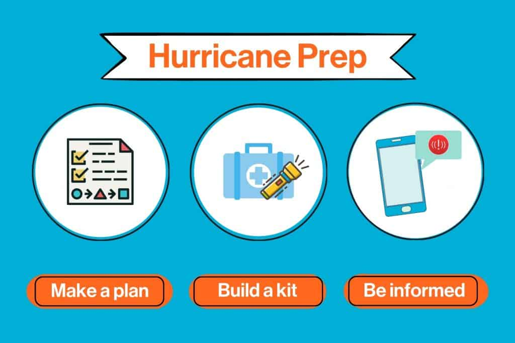 Hurricane prep. Make a plan, build a kit, be informed.